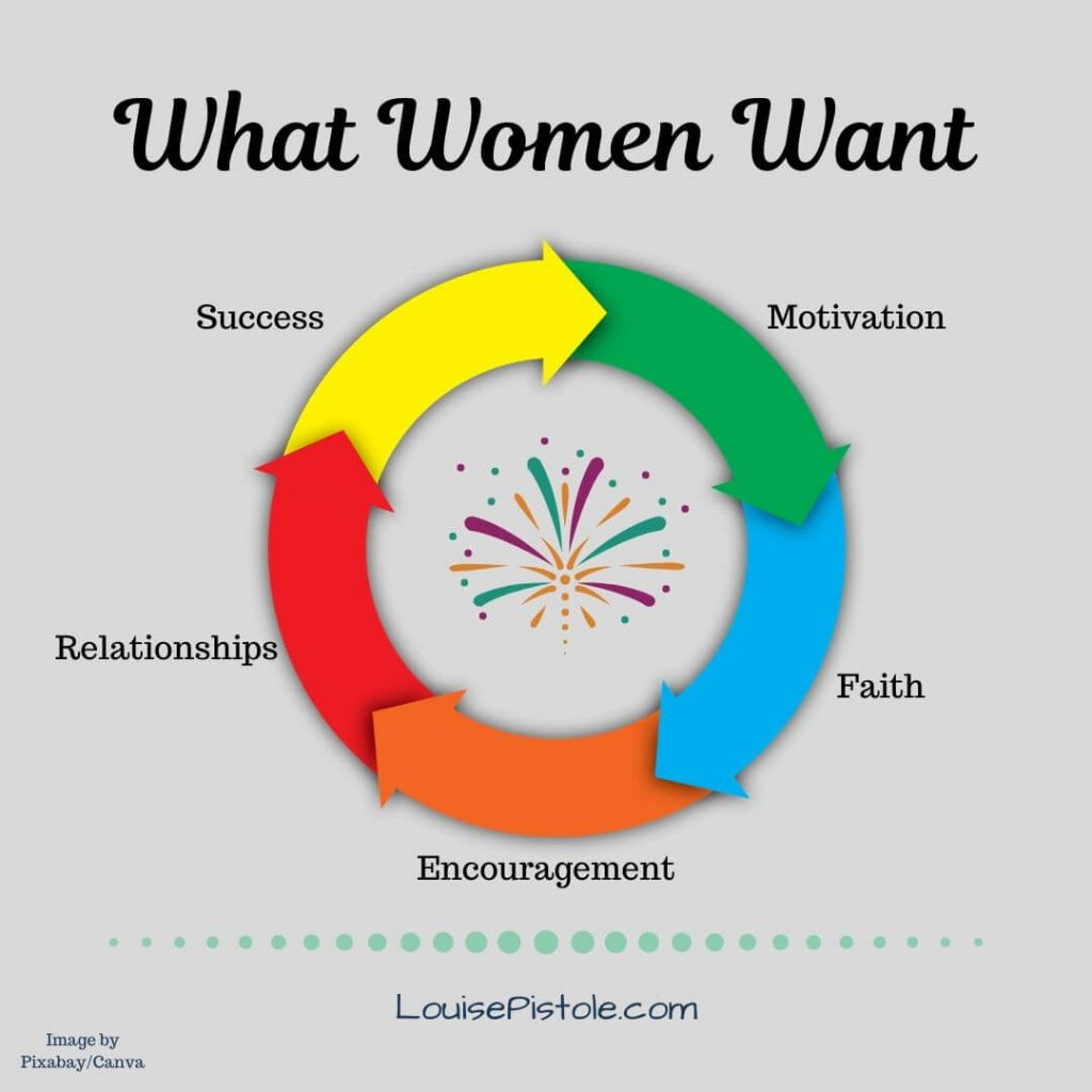 What women want the most